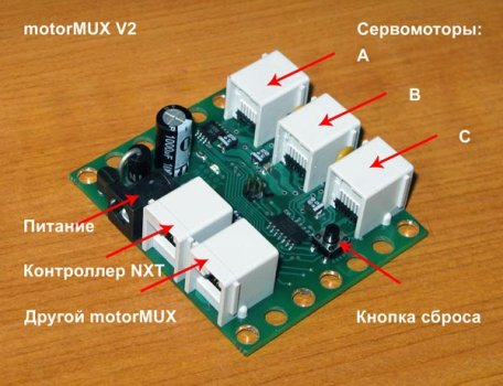 Модуль motor-MUX